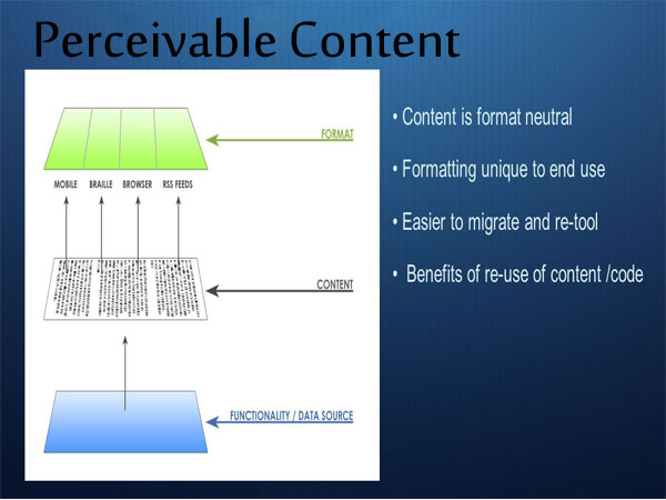 Percivable Accessible websites